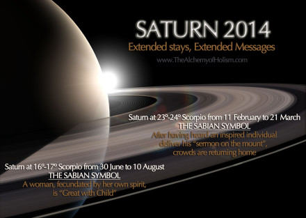 Saturn's Extended 2014 Transits