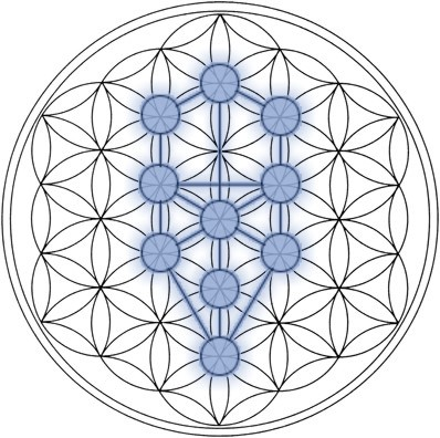 "Kabbalah ""Tree of Life"" Within nature's geometrical Flower of Life"